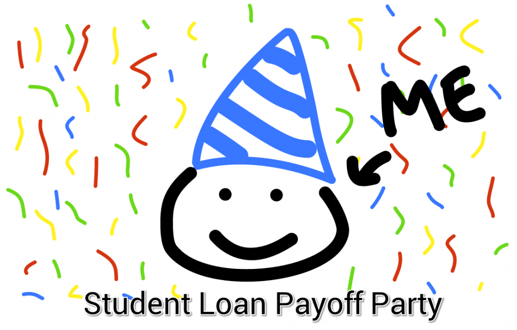 a plan for paying off your student loans early